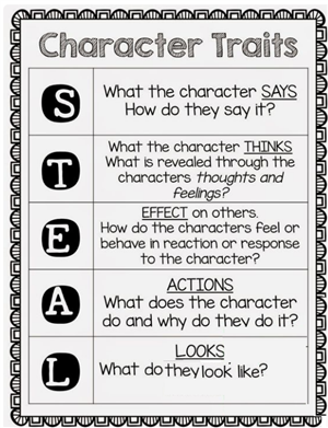 Character Traits STEAL
